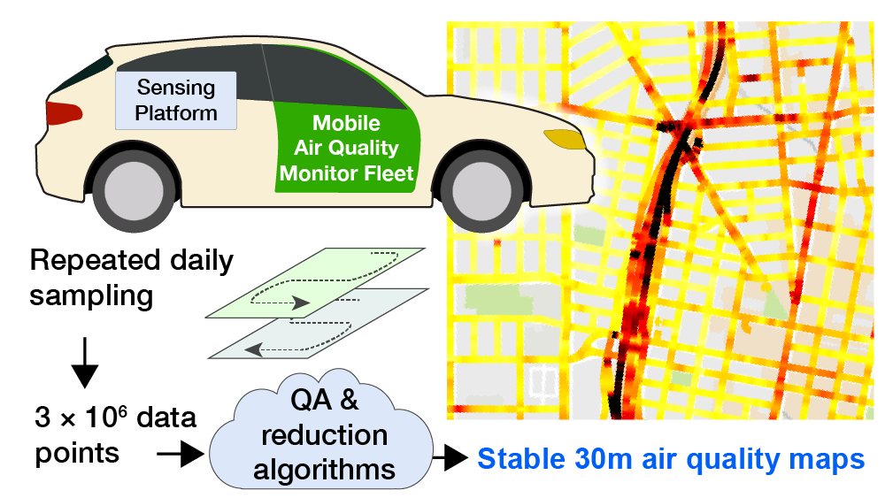 Mapping air quality with Google Street View Cars